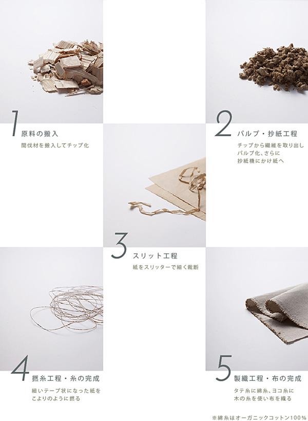 youito_koutei.jpg